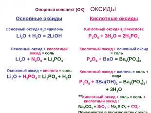 Опорный конспект (ОК) ОКСИДЫ Основные оксиды Основный оксид+Н2О=щелочь Li2O + H2