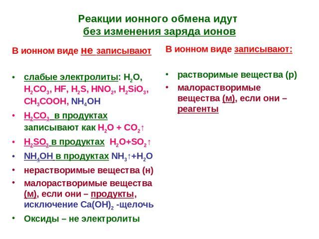 Реакции ионного обмена идут без изменения заряда ионов В ионном виде не записывают слабые электролиты: Н2О, Н2СО3, HF, H2S, HNO2, H2SiO3, СН3СООН, NH4OH Н2СО3 в продуктах записывают как Н2О + СО2↑ H2SO3 в продуктах Н2О+SО2↑ NH4OH в продуктах NH3↑+H2…
