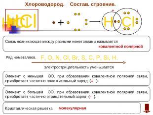 Хлороводород. Состав. строение. HCl H Cl + H Cl +δ ─ δ Элемент с большей ЭО, при