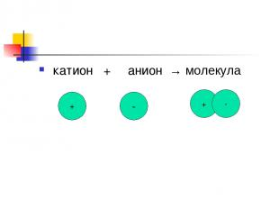 катион + анион → молекула + - + -