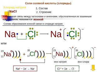 Соли соляной кислоты (хлориды) Хлорид натрия 1. Состав NaCl 2. Строение Химическ
