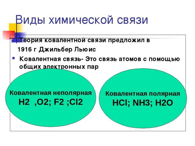 Виды химической связи Теория ковалентной связи предложил в 1916 г Джильбер Льюис Ковалентная связь- Это связь атомов с помощью общих электронных пар Ковалентная неполярная Н2 ,О2; F2 ;Cl2 Ковалентная полярная HCl; NH3; H2O