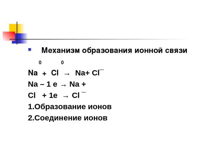 Механизм образования ионной связи 0 0 Na + Cl → Na+ Cl¯ Na – 1 e → Na + Cl + 1e → Cl ¯ 1.Образование ионов 2.Соединение ионов