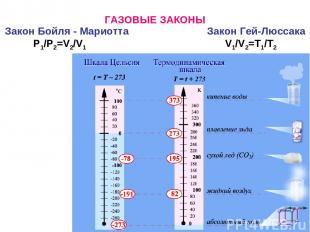 ГАЗОВЫЕ ЗАКОНЫ Закон Бойля - Мариотта Закон Гей-Люссака P1/P2=V2/V1 V1/V2=T1/T2