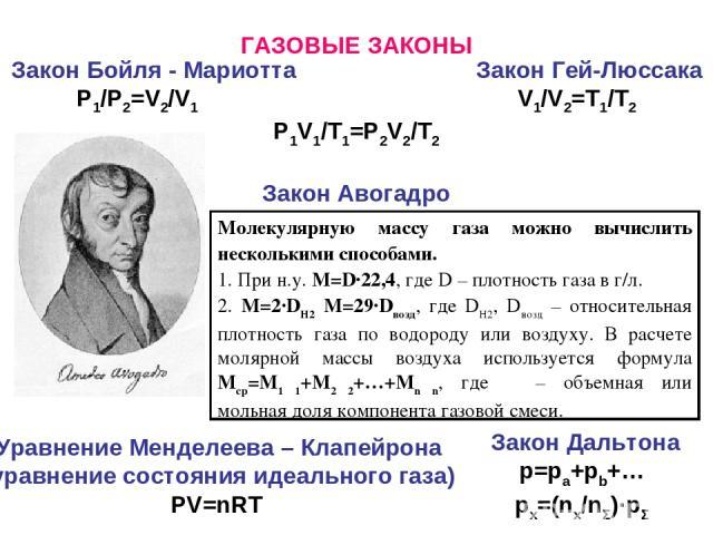 ГАЗОВЫЕ ЗАКОНЫ Закон Дальтона р=рa+pb+… px=(nx/nΣ)·pΣ Закон Бойля - Мариотта Закон Гей-Люссака P1/P2=V2/V1 V1/V2=T1/T2 P1V1/T1=P2V2/T2 Закон Авогадро Уравнение Менделеева – Клапейрона (уравнение состояния идеального газа) PV=nRT Молекулярную массу г…