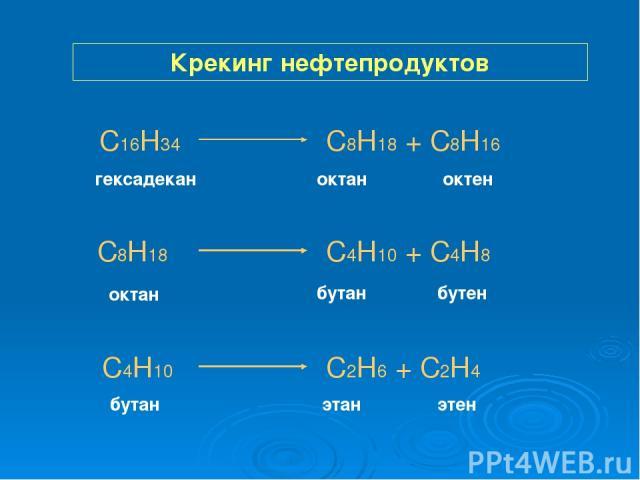 Крекинг нефтепродуктов С16Н34 С8Н18 + С8Н16 С8Н18 С4Н10 + С4Н8 С4Н10 С2Н6 + С2Н4 гексадекан октан октен октан бутан бутен этан бутан этен