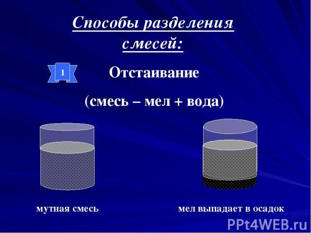 Способы разделения смесей: Отстаивание (смесь – мел + вода) 1 мутная смесь мел выпадает в осадок
