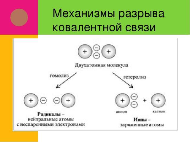 Механизмы разрыва ковалентной связи