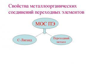 Cвойства металлоорганических соединений переходных элементов МОС ПЭ С-Лиганд Пер