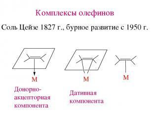 Комплексы олефинов Соль Цейзе 1827 г., бурное развитие с 1950 г. Донорно- акцепт