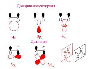 Донорно-акцепторная Дативная 4s 3pz 3dz2 3px 3dxz