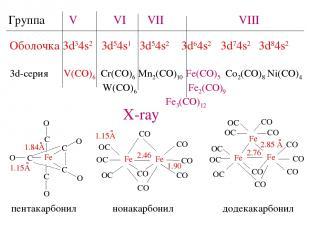 Группа V VI VII VIII Оболочка 3d34s2 3d54s1 3d54s2 3d64s2 3d74s2 3d84s2 3d-серия