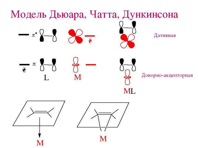 Модель Дьюара, Чатта, Дункинсона Донорно-акцепторная Дативная