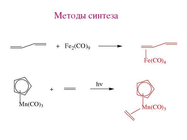 Методы синтеза