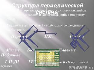 Структура периодической системы Период – горизонтальный ряд х. э., начинающийся