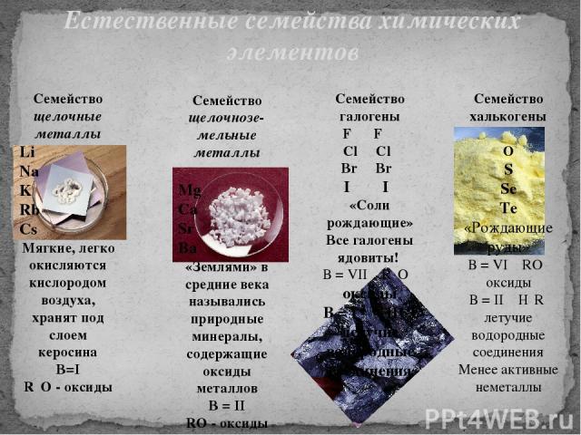 Естественные семейства химических элементов Семейство щелочные металлы Li Na K Rb Cs Мягкие, легко окисляются кислородом воздуха, хранят под слоем керосина В=I R₂O - оксиды Семейство щелочнозе-мельные металлы Mg Ca Sr Ba «Землями» в средние века наз…