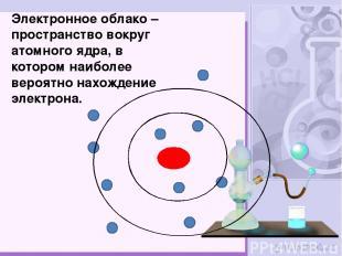 Электронное облако – пространство вокруг атомного ядра, в котором наиболее вероя