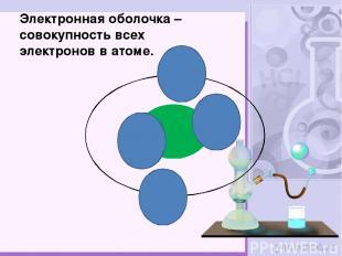 Электронная оболочка – совокупность всех электронов в атоме.
