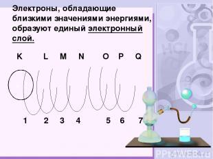 Электроны, обладающие близкими значениями энергиями, образуют единый электронный