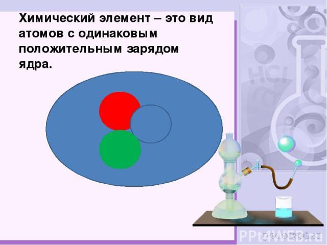 Химический элемент – это вид атомов с одинаковым положительным зарядом ядра.