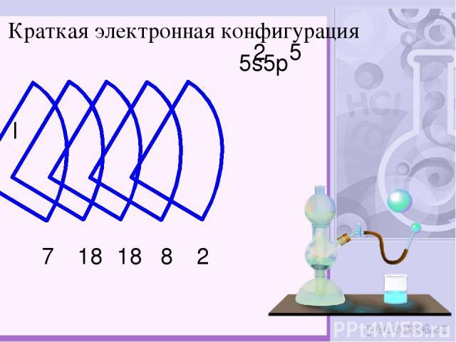I 2 18 18 8 7 Краткая электронная конфигурация 5s5p 2 5