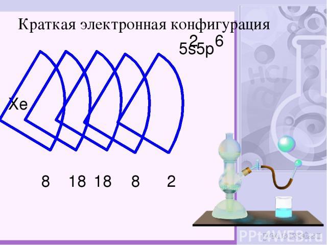 Xe 2 8 8 18 18 Краткая электронная конфигурация 5s5p 2 6