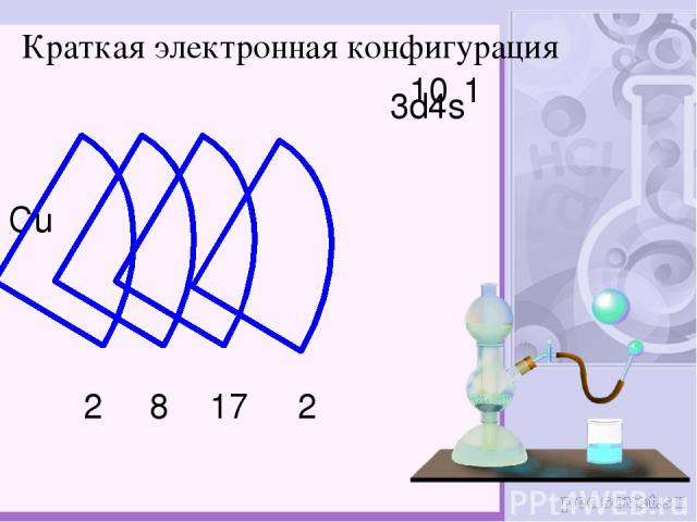 Cu 2 2 8 17 Краткая электронная конфигурация 3d4s 10 1