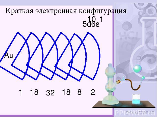 Au 2 18 32 18 8 1 Краткая электронная конфигурация 5d6s 10 1