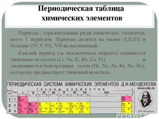 Периодическая таблица химических элементов Периоды - горизонтальные ряды химичес