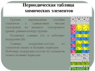 Периодическая таблица химических элементов Группы- вертикальные столбцы элемент