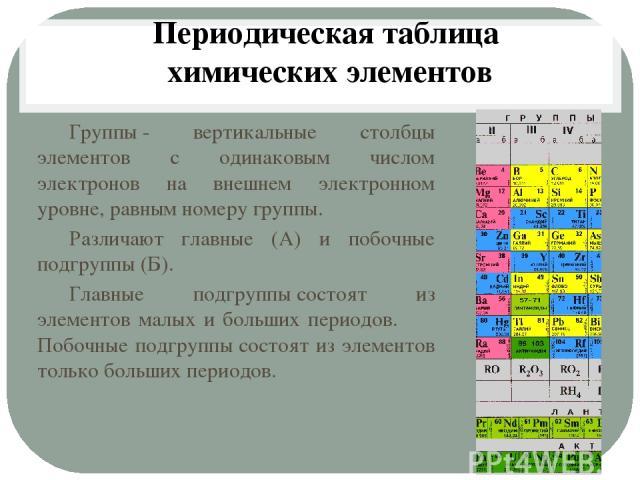 Периодическая таблица химических элементов Группы- вертикальные столбцы элементов с одинаковым числом электронов на внешнем электронном уровне, равным номеру группы. Различают главные (А) и побочные подгруппы (Б). Главные подгруппысостоят из элеме…
