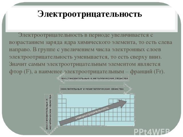Электроотрицательность в периоде увеличивается с возрастанием заряда ядра химического элемента, то есть слева направо. В группе с увеличением числа электронных слоев электроотрицательность уменьшается, то есть сверху вниз. Значит самым электроотрица…