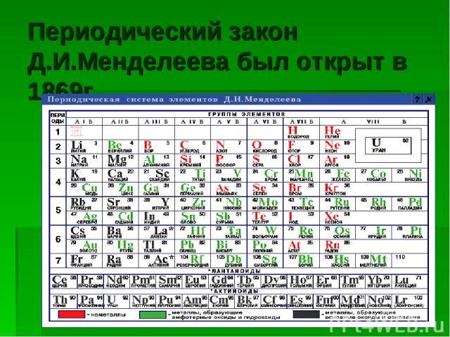 Периодический закон Д.И.Менделеева был открыт в 1869г