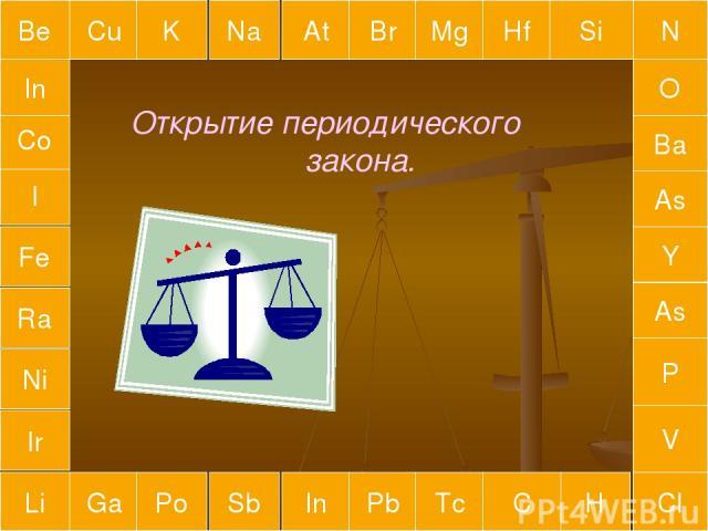 Li Ga Po Sb In Pb Tc C H Cl Ir Ni Ra Fe I Co In Be Cu K Na At Br Mg Hf N Si O Ba As Y As P V Открытие периодического закона.