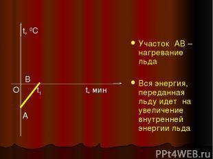 Участок АВ – нагревание льда Вся энергия, переданная льду идет на увеличение вну