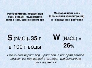 Насыщенный раствор – раствор, в котором данное вещество, при данной температуре