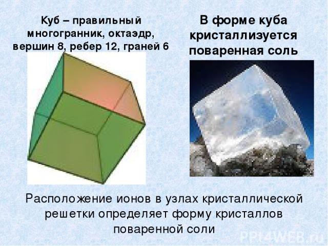 Расположение ионов в узлах кристаллической решетки определяет форму кристаллов поваренной соли Куб – правильный многогранник, октаэдр, вершин 8, ребер 12, граней 6 В форме куба кристаллизуется поваренная соль