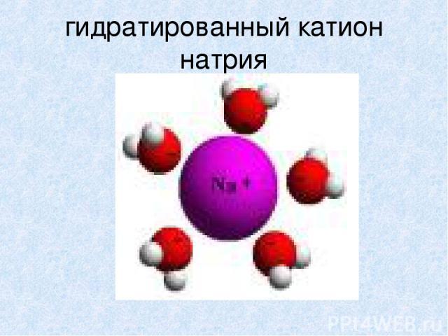 гидратированный катион натрия