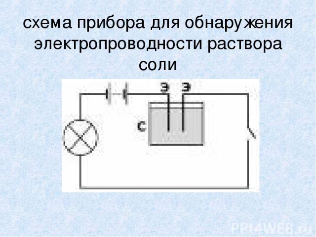 схема прибора для обнаружения электропроводности раствора соли