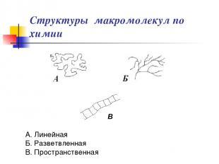 Структуры макромолекул по химии А. Линейная Б. Разветвленная В. Пространственная