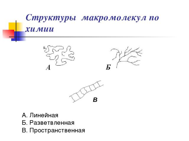 Структуры макромолекул по химии А. Линейная Б. Разветвленная В. Пространственная В