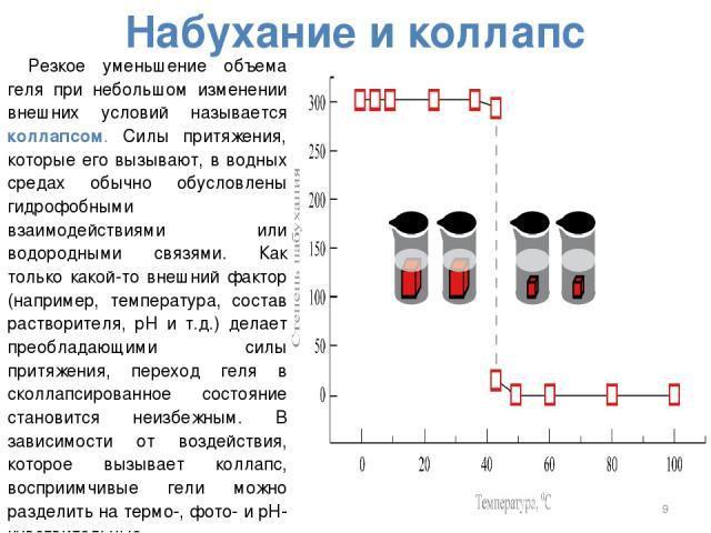 Набухание и коллапс Резкое уменьшение объема геля при небольшом изменении внешних условий называется коллапсом. Силы притяжения, которые его вызывают, в водных средах обычно обусловлены гидрофобными взаимодействиями или водородными связями. Как толь…