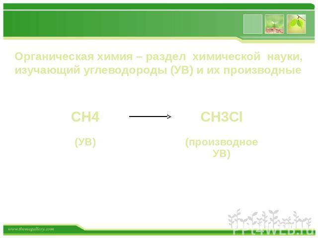 Классификация ОВ Природные – образованы естественным путем, без вмешательства человека мед нефть хлόпок www.themegallery.com