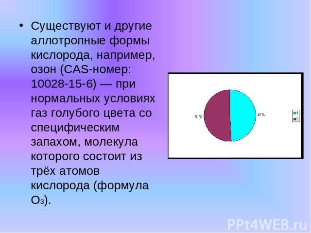 Существуют и другие аллотропные формы кислорода, например, озон (CAS-номер: 10028-15-6) — при нормальных условиях газ голубого цвета со специфическим запахом, молекула которого состоит из трёх атомов кислорода (формула O3).