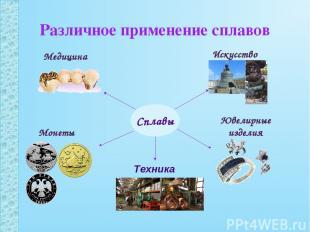 Различное применение сплавов Сплавы Искусство Медицина Ювелирные изделия Монеты