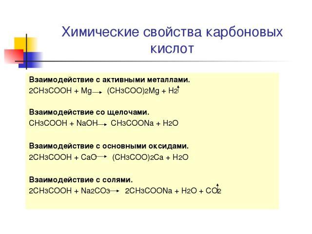Химические свойства карбоновых кислот Взаимодействие с активными металлами. 2CH3COOH + Mg (CH3COO)2Mg + H2 Взаимодействие со щелочами. CH3COOH + NaOH CH3COONa + H2O Взаимодействие с основными оксидами. 2CH3COOH + CaO (CH3COO)2Ca + H2O Взаимодействие…