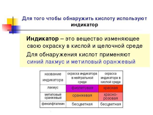 Для того чтобы обнаружить кислоту используют индикатор Индикатор – это вещество изменяющее свою окраску в кислой и щелочной среде Для обнаружения кислот применяют синий лакмус и метиловый оранжевый