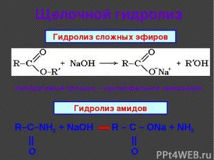 Щелочной гидролиз R–C–NH2 + NaOH R – C – ONa + NH3 || || O O Гидролиз амидов Гид