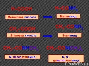 H–COOH H–CONH2 CH3–COOH CH3–CONH2 Метановая кислота Метанамид Этановая кисло