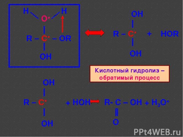 R – C+ – OR     O+ OH H H R – C+ + HOR     OH OH R – C+     OH OH + HOH R- C – OH + H3O+     O Кислотный гидролиз – обратимый процесс